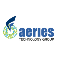 Aeries Technology